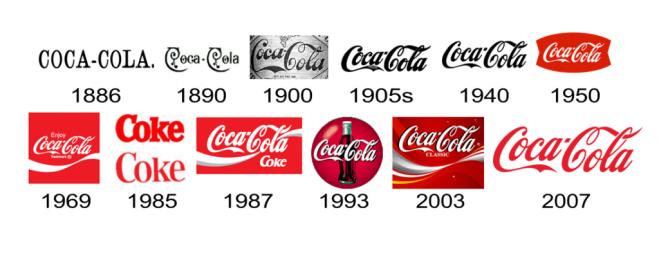 Coca-Cola-e1453357263954-1024x407.png